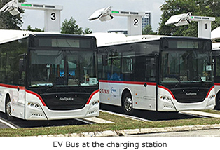 EV Bus at the charging station